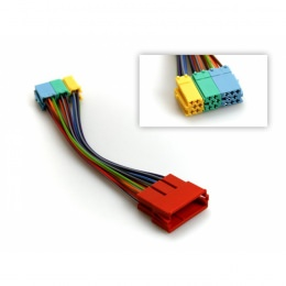 Teilbare Verlängerung für Mini ISO Steckverbindungen