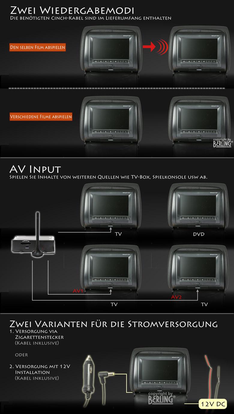 7 berling kopfst tzen mit integriertem dvd player. Black Bedroom Furniture Sets. Home Design Ideas